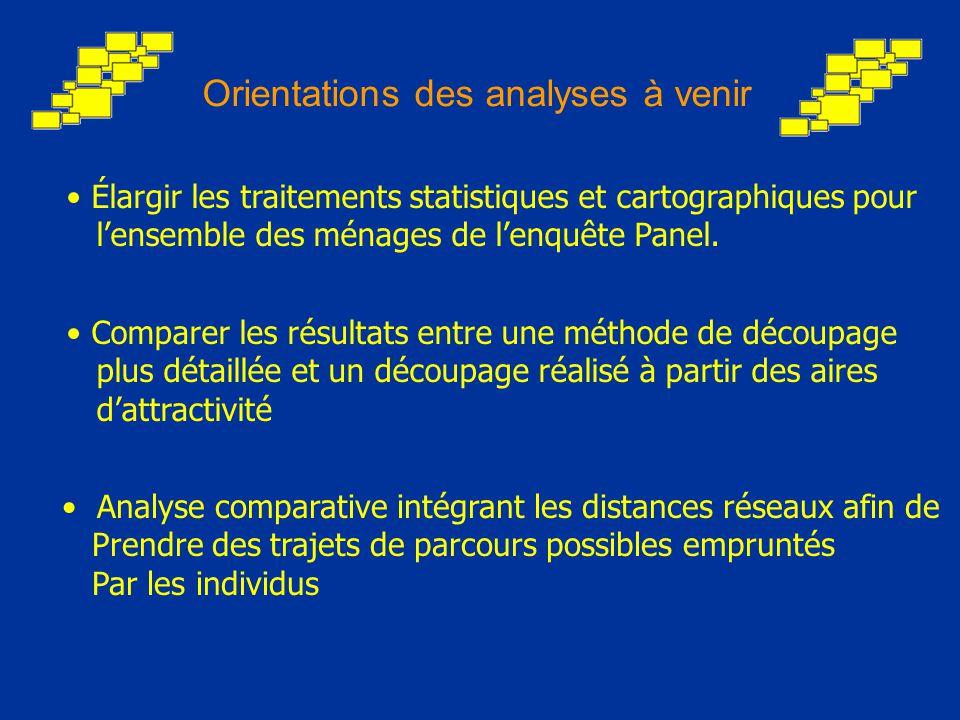 Orientations des analyses à venir Élargir les traitements statistiques et cartographiques pour l'ensemble des ménages de l'enquête Panel.