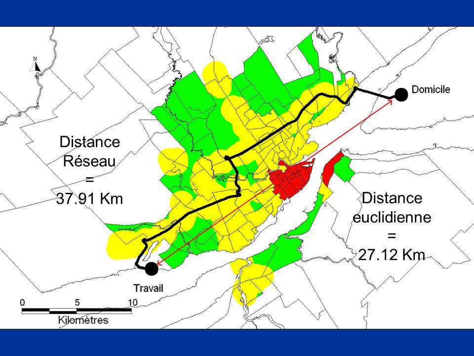 Distance euclidienne = 27.12 Km Distance Réseau = 37.91 Km
