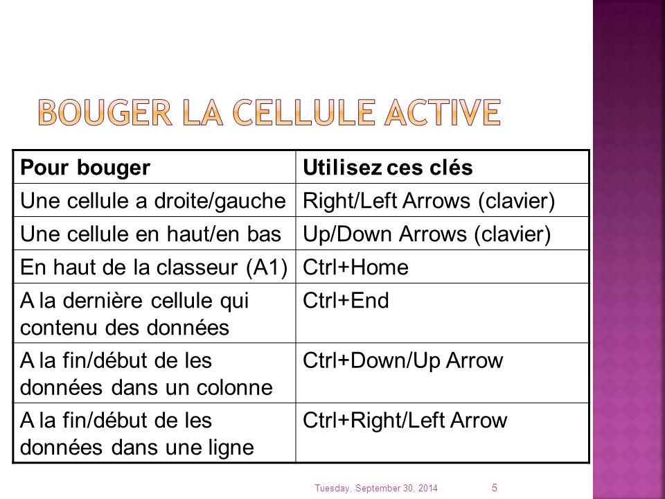 Pour bougerUtilisez ces clés Une cellule a droite/gaucheRight/Left Arrows (clavier) Une cellule en haut/en basUp/Down Arrows (clavier) En haut de la classeur (A1)Ctrl+Home A la dernière cellule qui contenu des données Ctrl+End A la fin/début de les données dans un colonne Ctrl+Down/Up Arrow A la fin/début de les données dans une ligne Ctrl+Right/Left Arrow 5 Tuesday, September 30, 2014