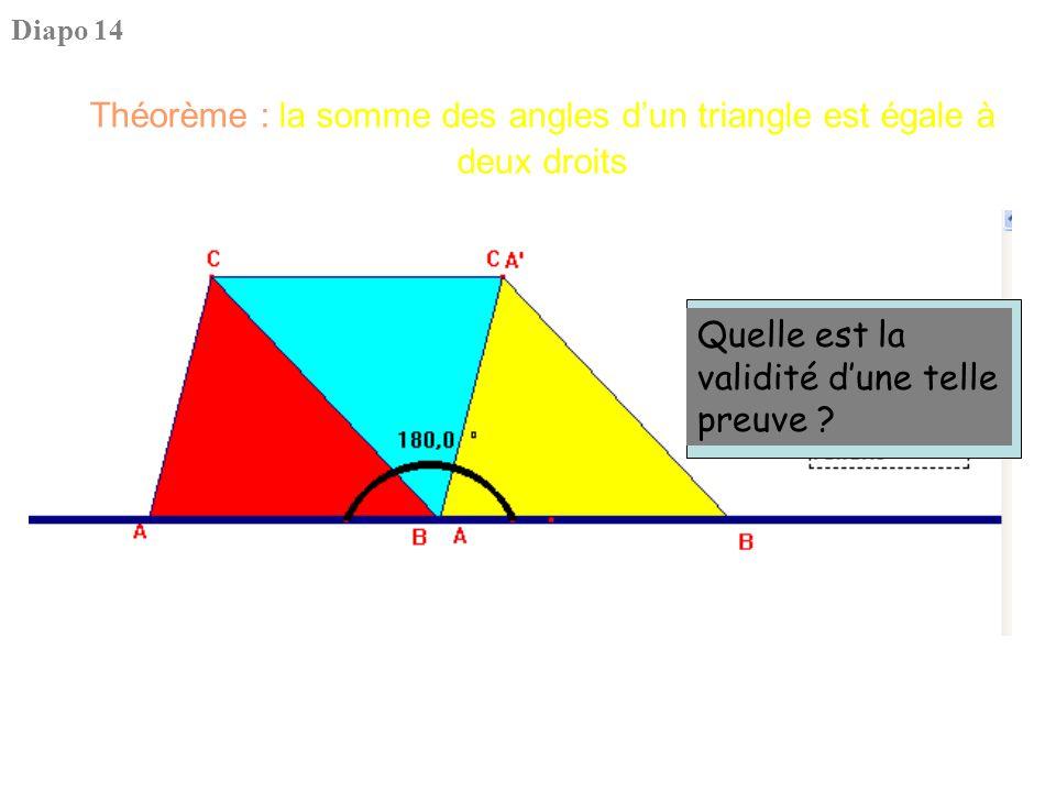Théorème : la somme des angles d'un triangle est égale à deux droits Quelle est la validité d'une telle preuve ? Diapo 14