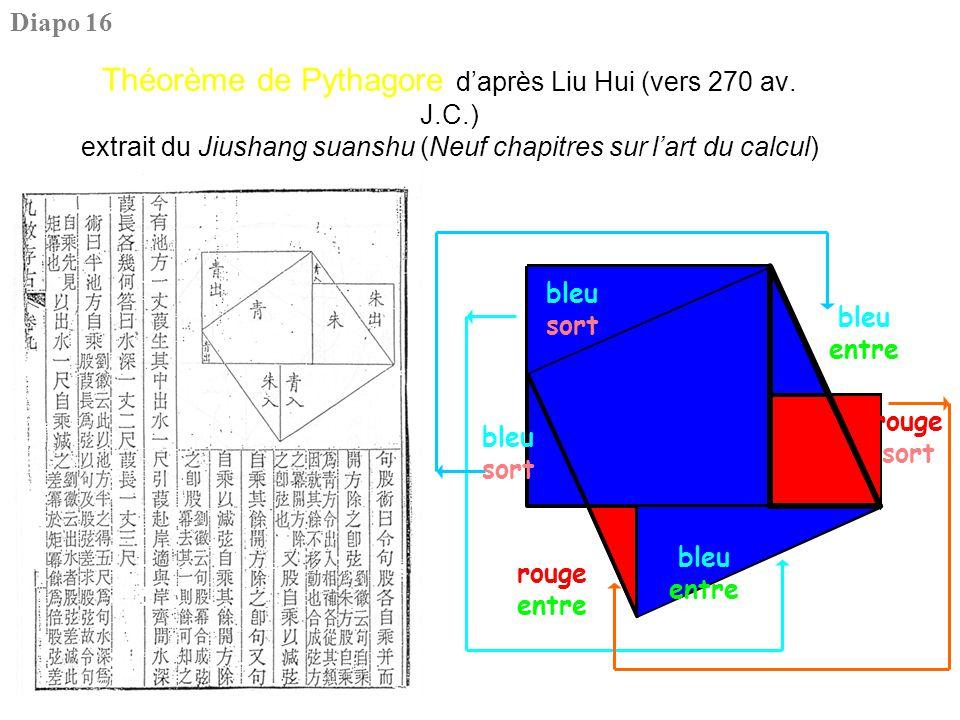 Théorème de Pythagore d'après Liu Hui (vers 270 av. J.C.) extrait du Jiushang suanshu (Neuf chapitres sur l'art du calcul) bleu sort rouge sort bleu e