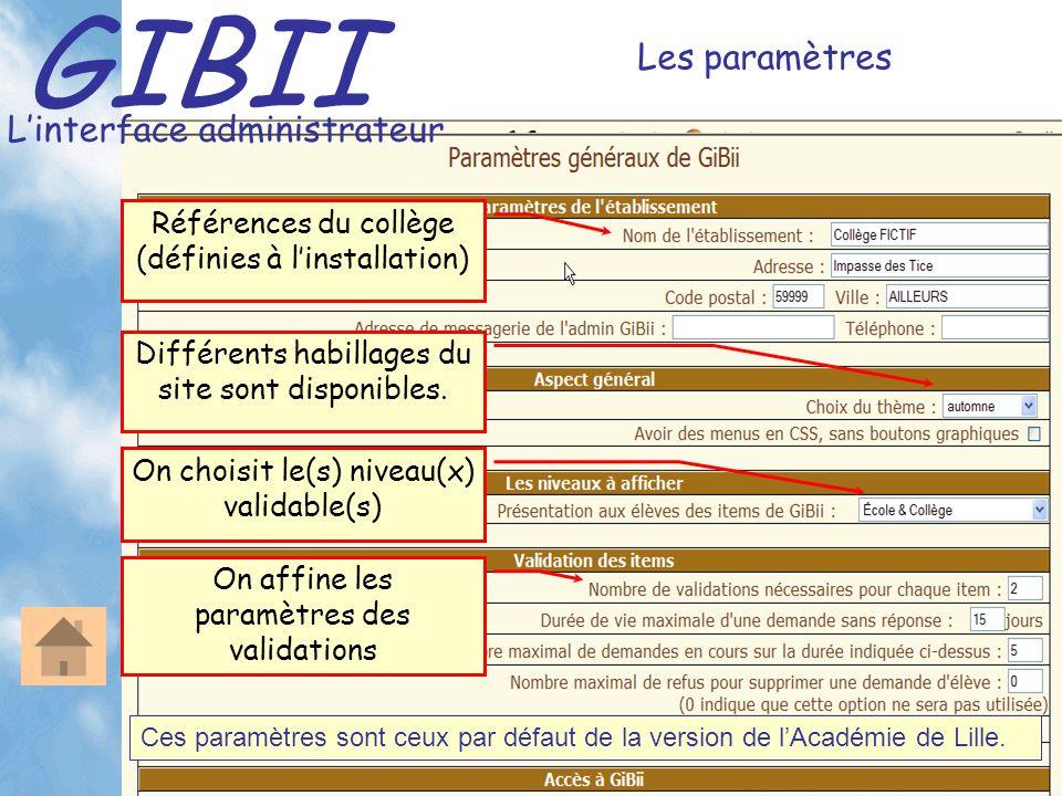 GIBII L'interface administrateur Les paramètres Références du collège (définies à l'installation) Différents habillages du site sont disponibles. On c