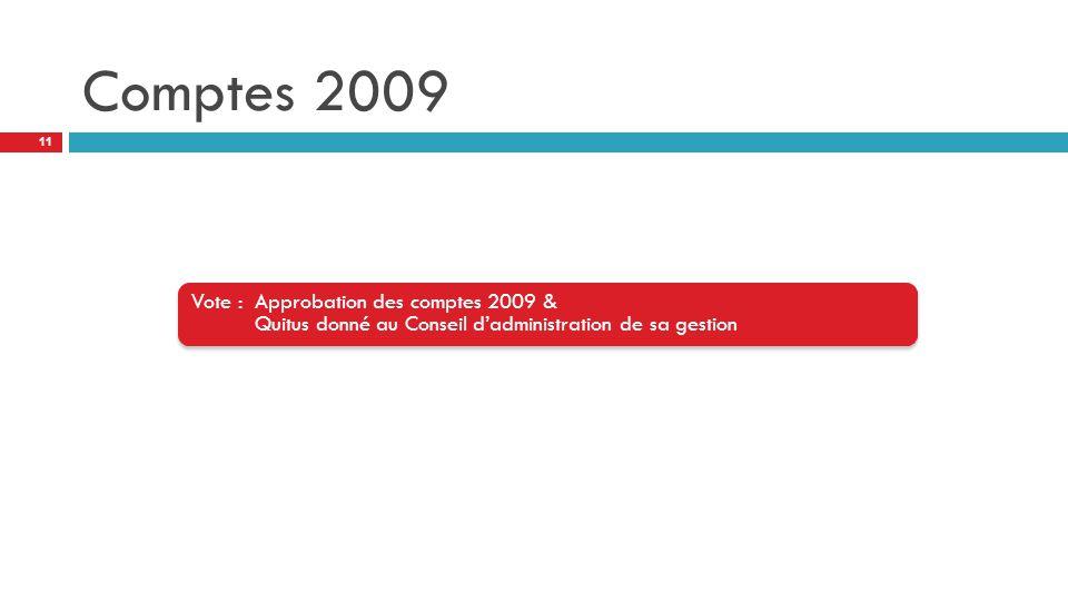 Comptes 2009 Vote : Approbation des comptes 2009 & Quitus donné au Conseil d'administration de sa gestion 11