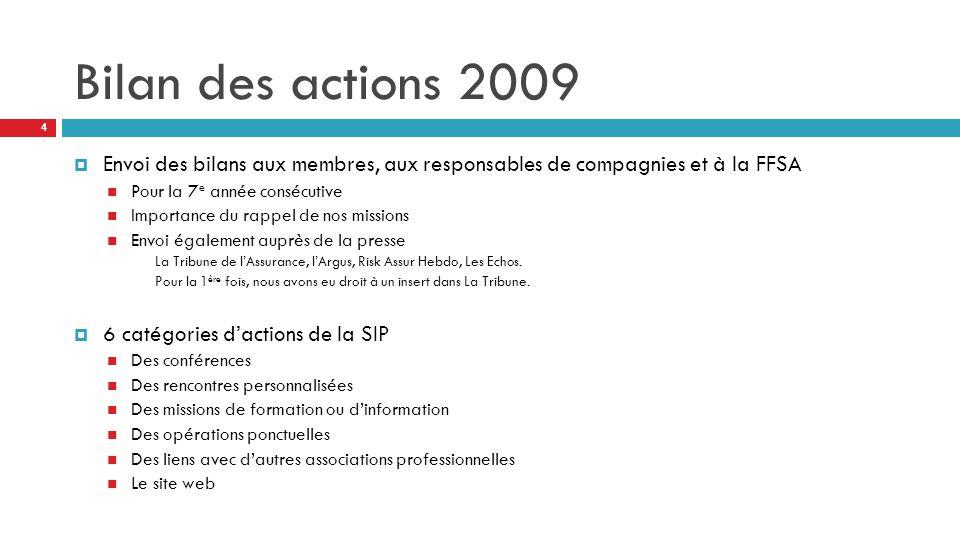 Bilan des actions 2009  Envoi des bilans aux membres, aux responsables de compagnies et à la FFSA Pour la 7 e année consécutive Importance du rappel de nos missions Envoi également auprès de la presse La Tribune de l'Assurance, l'Argus, Risk Assur Hebdo, Les Echos.