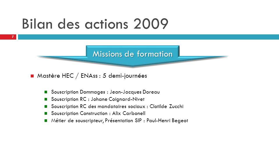 Proposition de budget 2010  Proposition de calcul pour 2010, inchangé depuis 2006 : 1 membre 250 € par membre 2 à 4 membres 200 € par membre 5 à 9 membres 150 € par membre 10 membres et plus 120 € par membre Approbation du programme / vote des cotisations 2010 18