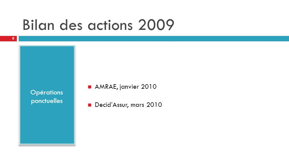 Bilan des actions 2009 Opérations ponctuelles AMRAE, janvier 2010 Decid'Assur, mars 2010 8