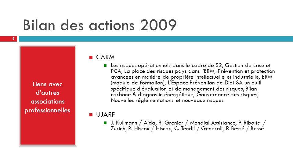 Bilan des actions 2009 CARM Les risques opérationnels dans le cadre de S2, Gestion de crise et PCA, La place des risques pays dans l'ERM, Prévention et protection avancées en matière de propriété intellectuelle et industrielle, ERM (module de formation), L'Espace Prévention de Diot SA un outil spécifique d'évaluation et de management des risques, Bilan carbone & diagnostic énergétique, Gouvernance des risques, Nouvelles réglementations et nouveaux risques UJARF J.