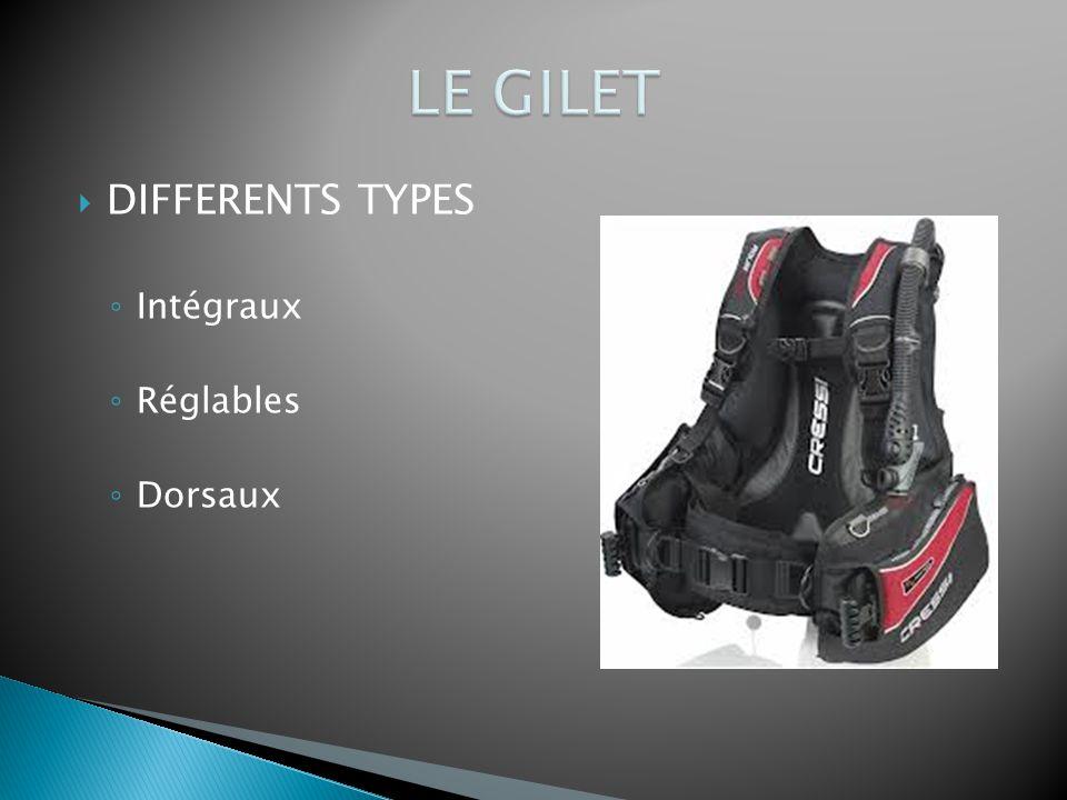  DIFFERENTS TYPES ◦ Intégraux ◦ Réglables ◦ Dorsaux