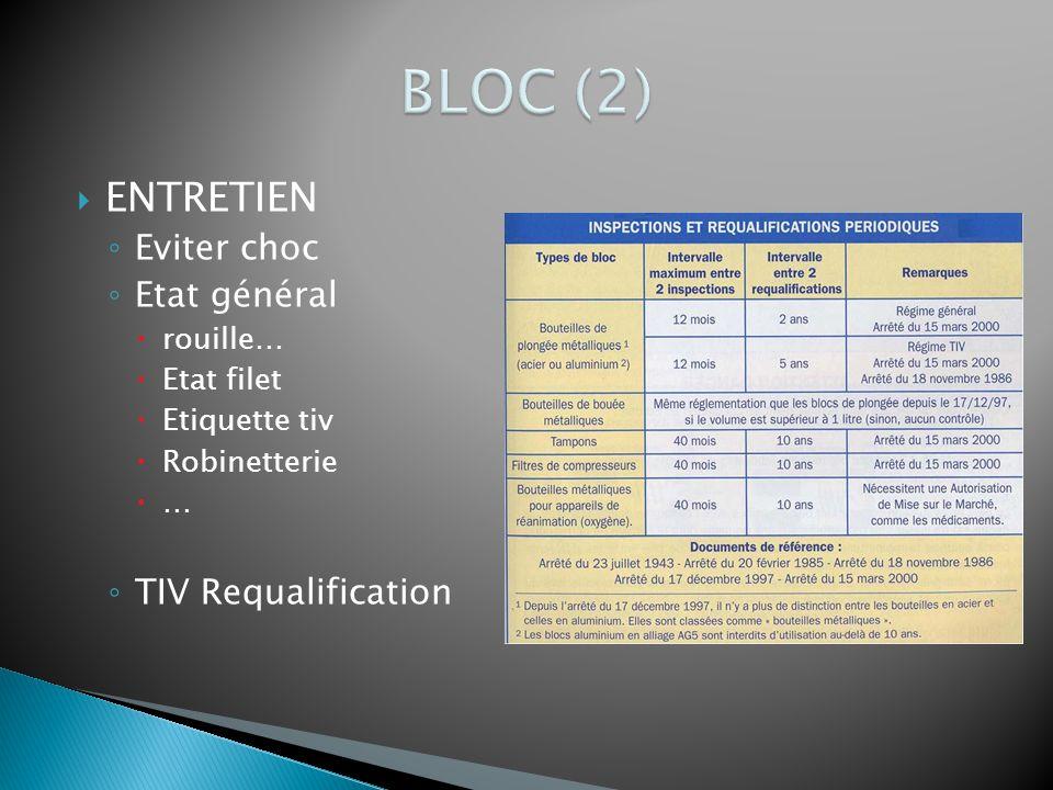  ENTRETIEN ◦ Eviter choc ◦ Etat général  rouille…  Etat filet  Etiquette tiv  Robinetterie  … ◦ TIV Requalification