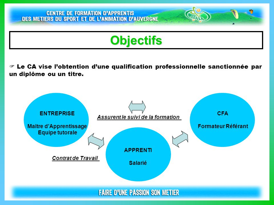  Le CA vise l'obtention d'une qualification professionnelle sanctionnée par un diplôme ou un titre. ENTREPRISE Maître d'Apprentissage Equipe tutorale