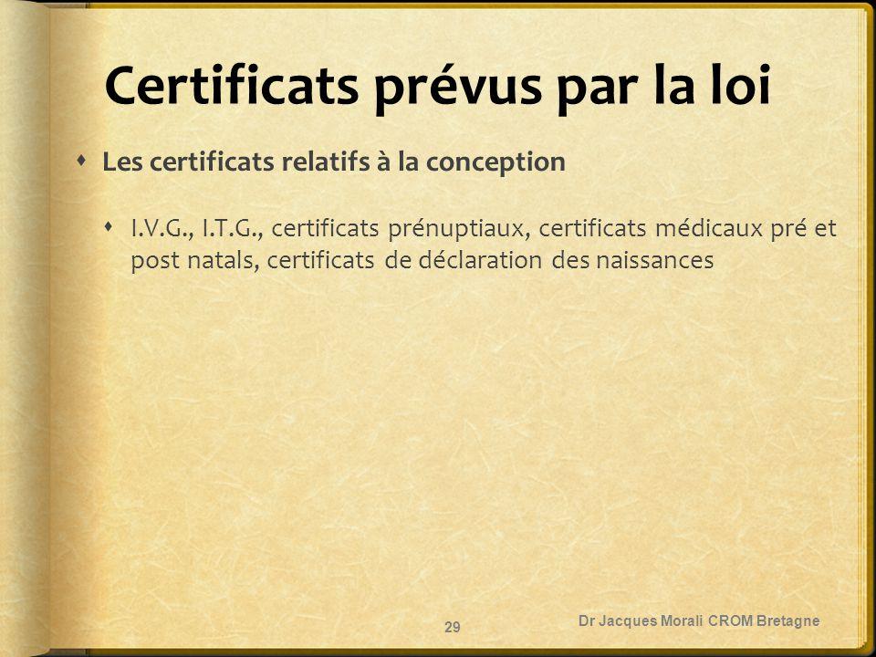 Certificats prévus par la loi  Les certificats relatifs à la conception  I.V.G., I.T.G., certificats prénuptiaux, certificats médicaux pré et post n