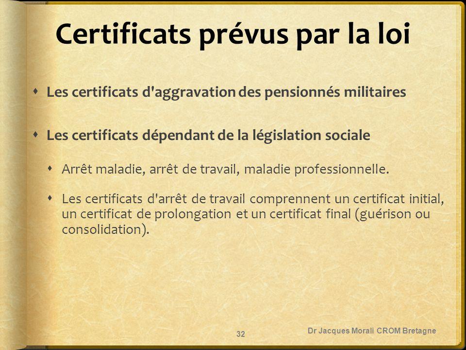 Certificats prévus par la loi  Les certificats d'aggravation des pensionnés militaires  Les certificats dépendant de la législation sociale  Arrêt