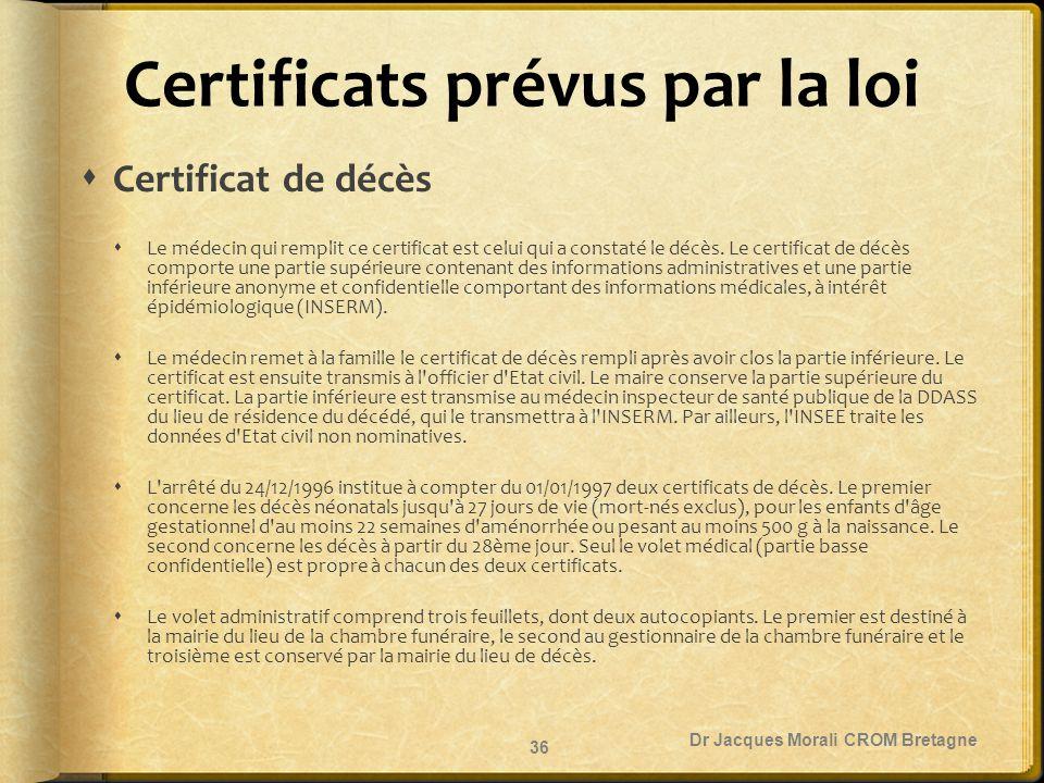 Certificats prévus par la loi  Certificat de décès  Le médecin qui remplit ce certificat est celui qui a constaté le décès. Le certificat de décès c