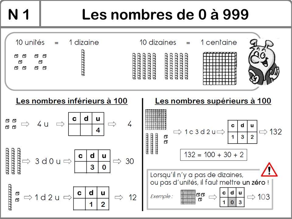 N 1Les nombres de 0 à 999