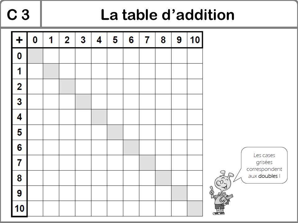 C 3La table d'addition