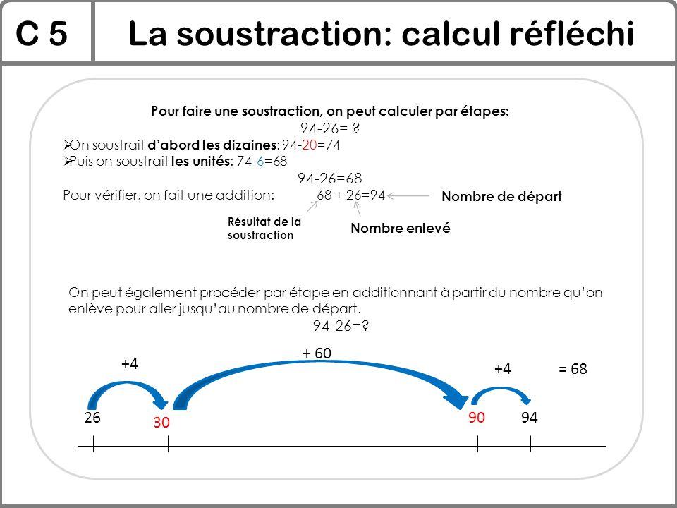C 5La soustraction: calcul réfléchi Pour faire une soustraction, on peut calculer par étapes: 94-26= ?  On soustrait d'abord les dizaines : 94-20=74
