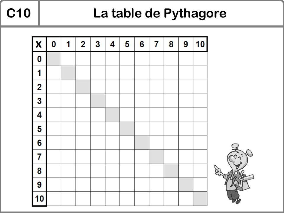 C10La table de Pythagore