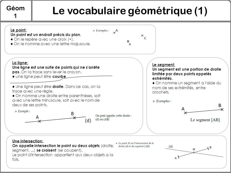 Géom 1 Le vocabulaire géométrique (1) Le point: Un point est un endroit précis du plan. ● On le repère avec une croix (×). ● On le nomme avec une lett