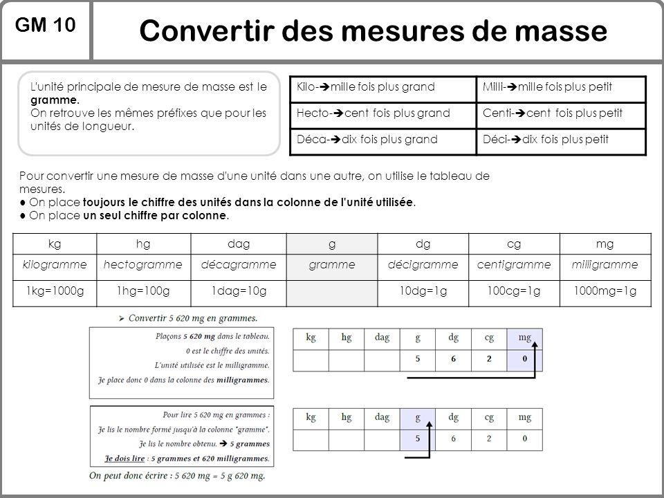 GM 10 Convertir des mesures de masse Kilo-  mille fois plus grandMilli-  mille fois plus petit Hecto-  cent fois plus grandCenti-  cent fois plus