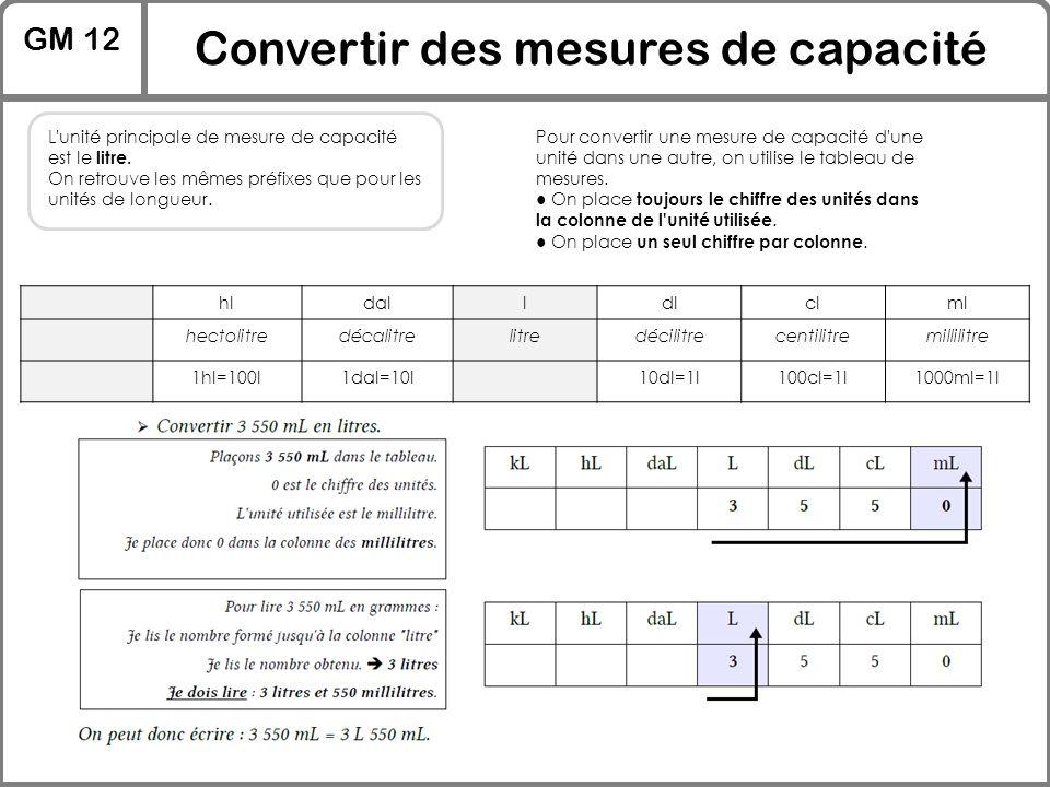 GM 12 Convertir des mesures de capacité L'unité principale de mesure de capacité est le litre. On retrouve les mêmes préfixes que pour les unités de l