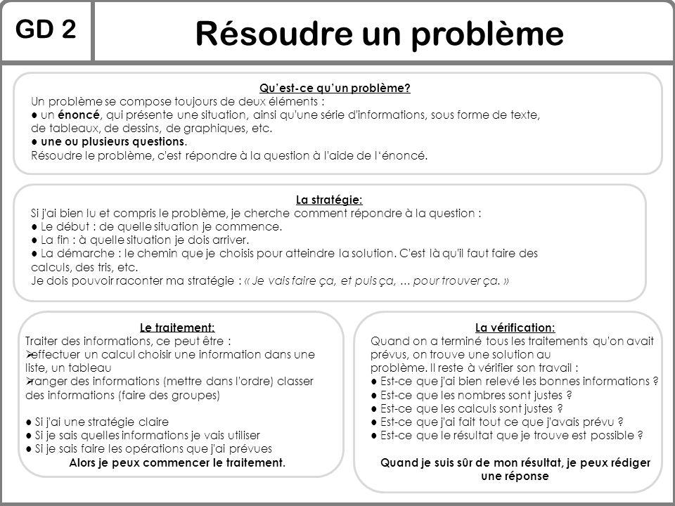 GD 2 Résoudre un problème Qu'est-ce qu'un problème? Un problème se compose toujours de deux éléments : ● un énoncé, qui présente une situation, ainsi
