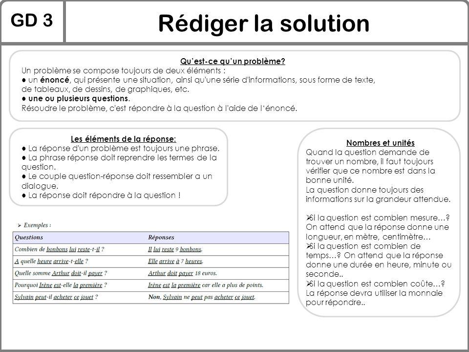 GD 3 Rédiger la solution Qu'est-ce qu'un problème? Un problème se compose toujours de deux éléments : ● un énoncé, qui présente une situation, ainsi q