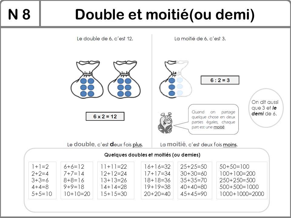 N 8Double et moitié(ou demi) Quelques doubles et moitiés (ou demies) On dit aussi que 3 et le demi de 6. 1+1=2 2+2=4 3+3=6 4+4=8 5+5=10 16+16=32 17+17