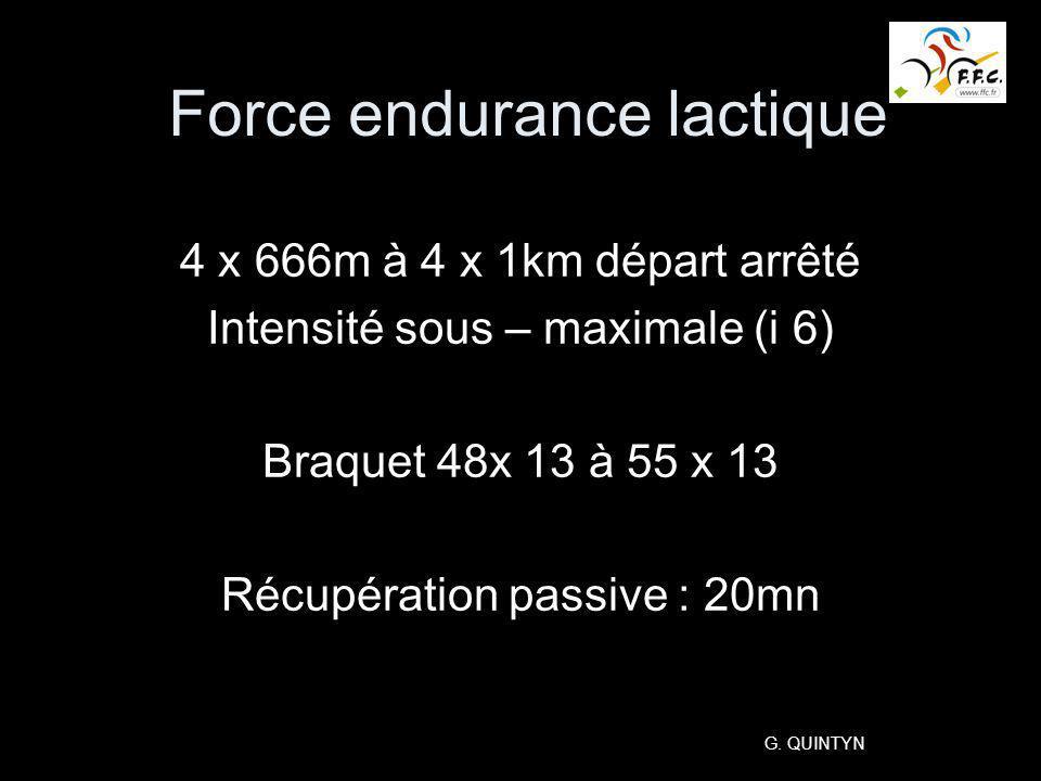 Force endurance lactique 4 x 666m à 4 x 1km départ arrêté Intensité sous – maximale (i 6) Braquet 48x 13 à 55 x 13 Récupération passive : 20mn G. QUIN