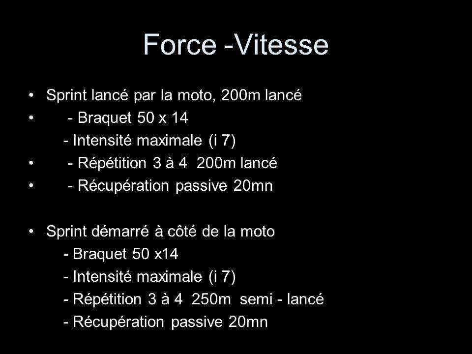 Force -Vitesse Sprint lancé par la moto, 200m lancé - Braquet 50 x 14 - Intensité maximale (i 7) - Répétition 3 à 4 200m lancé - Récupération passive