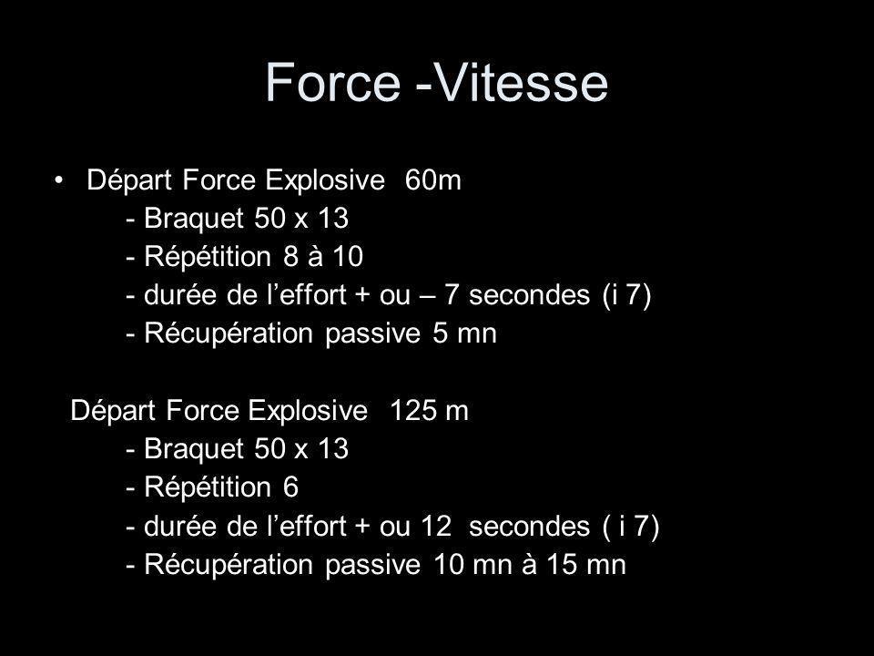 Force -Vitesse Départ Force Explosive 60m - Braquet 50 x 13 - Répétition 8 à 10 - durée de l'effort + ou – 7 secondes (i 7) - Récupération passive 5 m