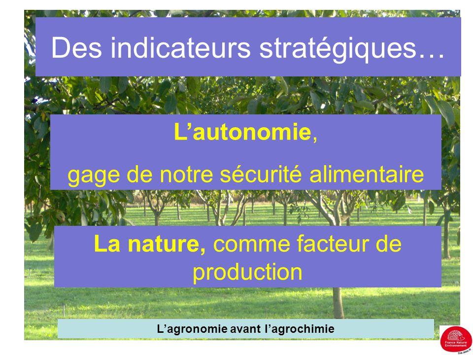 Des indicateurs stratégiques… La nature, comme facteur de production L'agronomie avant l'agrochimie L'autonomie, gage de notre sécurité alimentaire