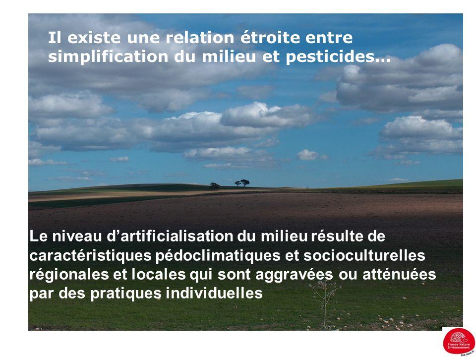 Le niveau d'artificialisation du milieu résulte de caractéristiques pédoclimatiques et socioculturelles régionales et locales qui sont aggravées ou at