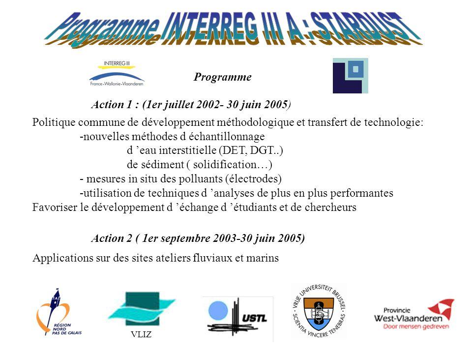 VLIZ Action 1 : (1er juillet 2002- 30 juin 2005) Programme Politique commune de développement méthodologique et transfert de technologie: -nouvelles méthodes d échantillonnage d 'eau interstitielle (DET, DGT..) de sédiment ( solidification…) - mesures in situ des polluants (électrodes) -utilisation de techniques d 'analyses de plus en plus performantes Favoriser le développement d 'échange d 'étudiants et de chercheurs Action 2 ( 1er septembre 2003-30 juin 2005) Applications sur des sites ateliers fluviaux et marins