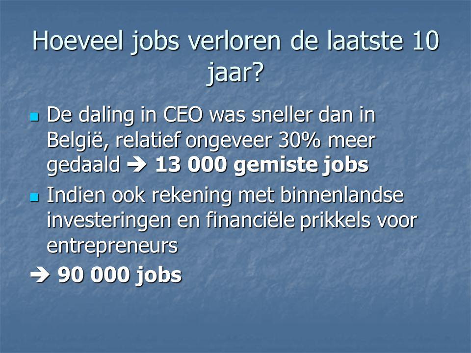 Hoeveel jobs verloren de laatste 10 jaar? De daling in CEO was sneller dan in België, relatief ongeveer 30% meer gedaald  13 000 gemiste jobs De dali