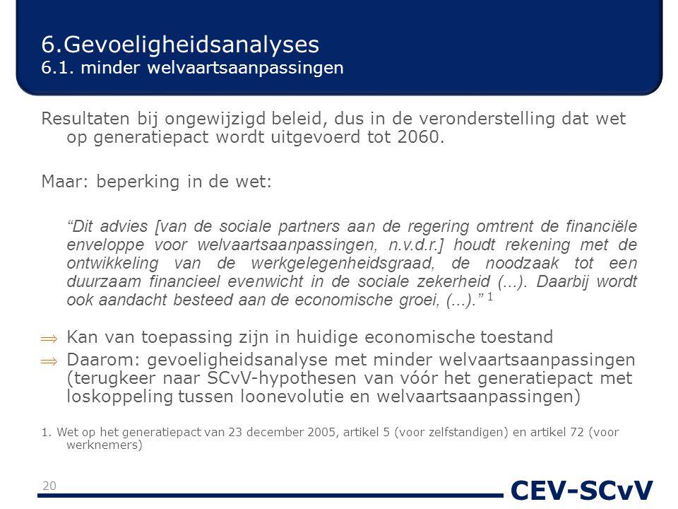 CEV-SCvV 6.Gevoeligheidsanalyses 6.1. minder welvaartsaanpassingen Resultaten bij ongewijzigd beleid, dus in de veronderstelling dat wet op generatiep