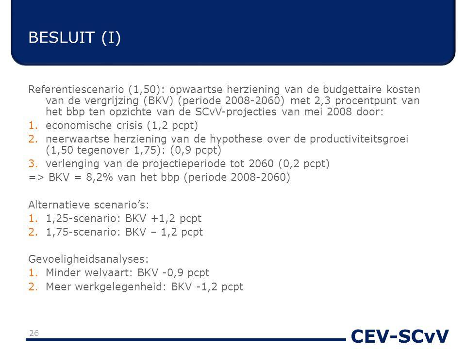 CEV-SCvV BESLUIT (I) Referentiescenario (1,50): opwaartse herziening van de budgettaire kosten van de vergrijzing (BKV) (periode 2008-2060) met 2,3 procentpunt van het bbp ten opzichte van de SCvV-projecties van mei 2008 door: 1.economische crisis (1,2 pcpt) 2.neerwaartse herziening van de hypothese over de productiviteitsgroei (1,50 tegenover 1,75): (0,9 pcpt) 3.verlenging van de projectieperiode tot 2060 (0,2 pcpt) => BKV = 8,2% van het bbp (periode 2008-2060) Alternatieve scenario's: 1.1,25-scenario: BKV +1,2 pcpt 2.1,75-scenario: BKV – 1,2 pcpt Gevoeligheidsanalyses: 1.Minder welvaart: BKV -0,9 pcpt 2.Meer werkgelegenheid: BKV -1,2 pcpt 26