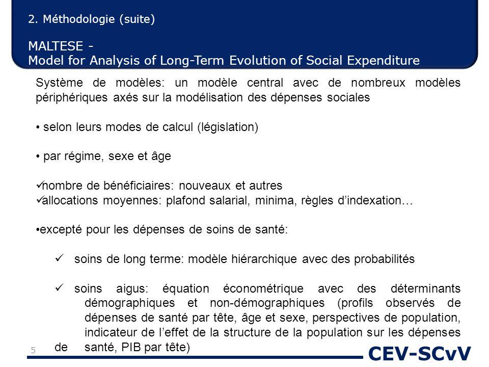 CEV-SCvV 2. Méthodologie (suite) MALTESE - Model for Analysis of Long-Term Evolution of Social Expenditure Système de modèles: un modèle central avec