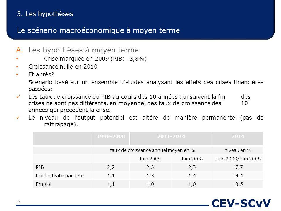 CEV-SCvV 3. Les hypothèses Le scénario macroéconomique à moyen terme A.Les hypothèses à moyen terme Crise marquée en 2009 (PIB: -3,8%) Croissance null