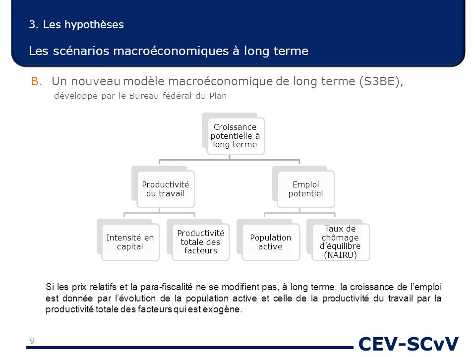 CEV-SCvV 3. Les hypothèses Les scénarios macroéconomiques à long terme B.Un nouveau modèle macroéconomique de long terme (S3BE), développé par le Bure