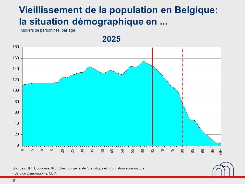 18 Vieillissement de la population en Belgique: la situation démographique en...