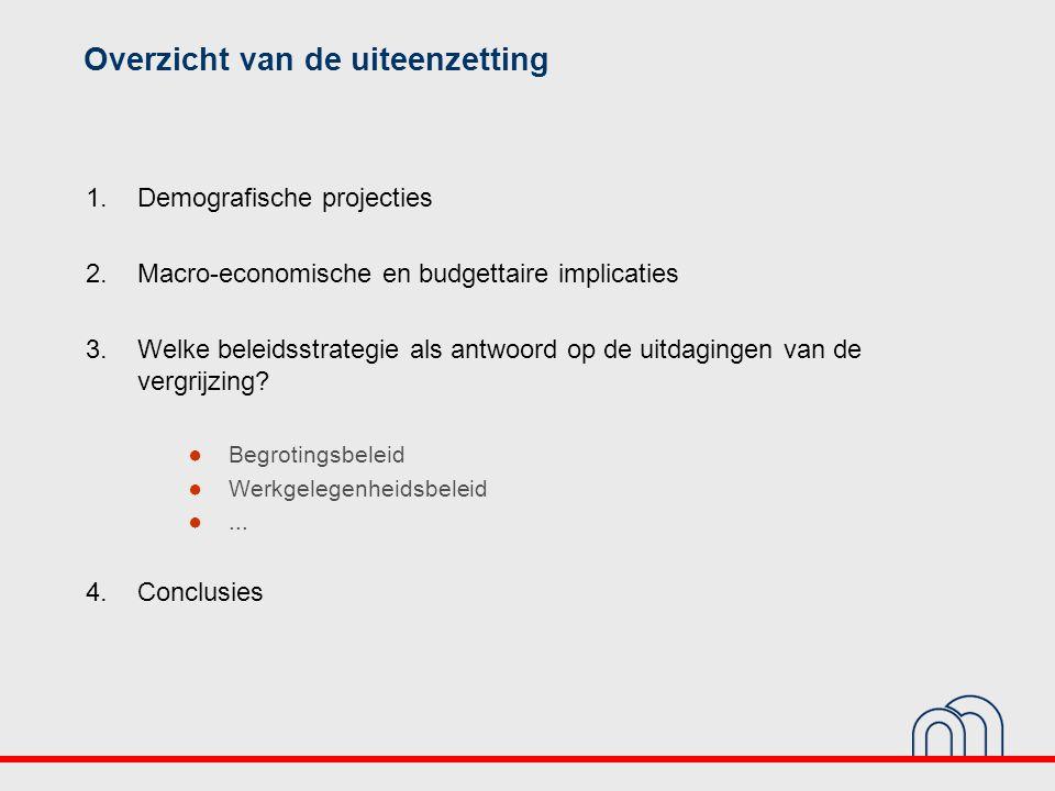Overzicht van de uiteenzetting 1.Demografische projecties 2.Macro-economische en budgettaire implicaties 3.Welke beleidsstrategie als antwoord op de uitdagingen van de vergrijzing.