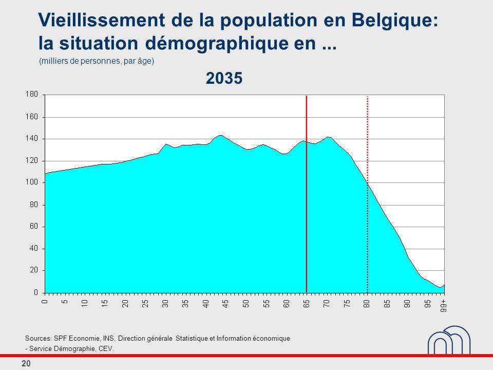 20 Vieillissement de la population en Belgique: la situation démographique en...