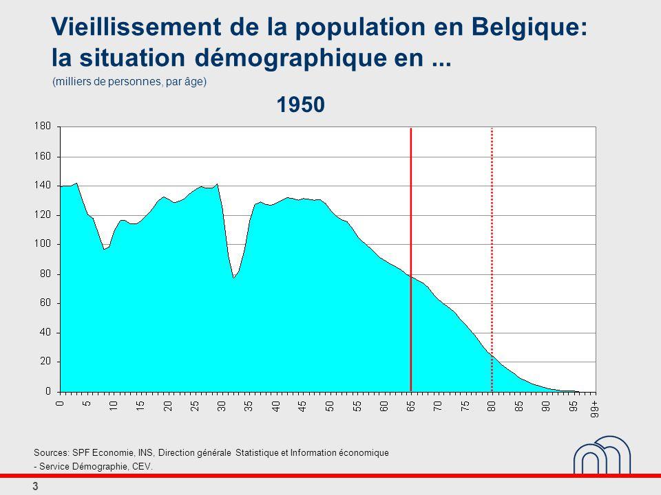 3 Vieillissement de la population en Belgique: la situation démographique en...