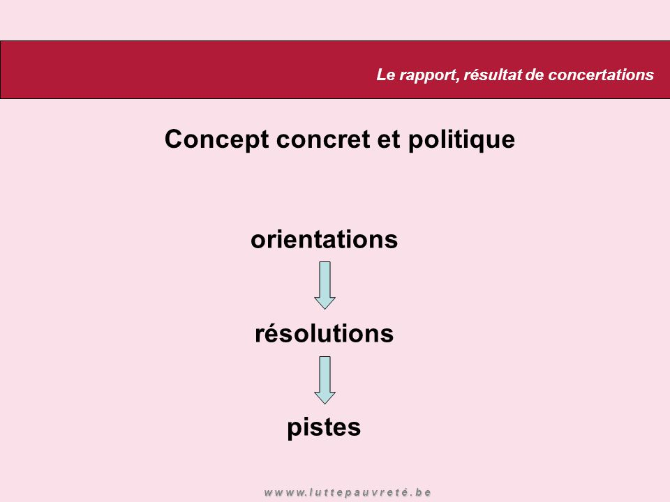 Concept concret et politique orientations résolutions pistes Le rapport, résultat de concertations w w w w. l u t t e p a u v r e t é. b e