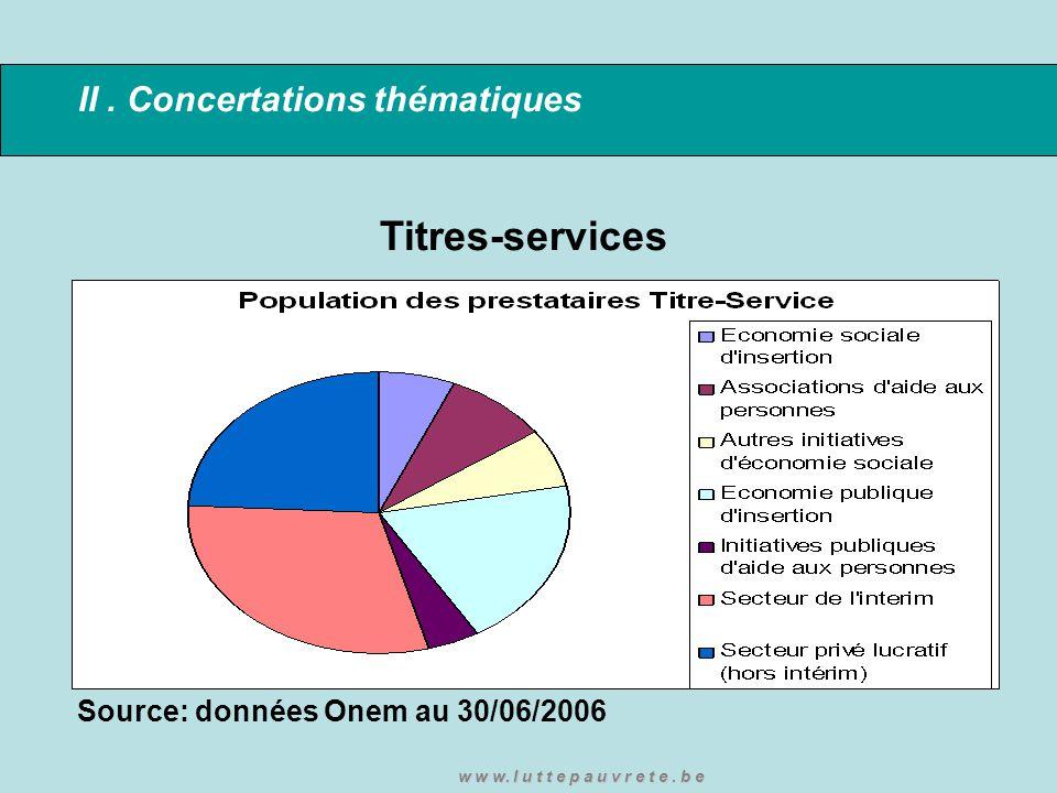 II. Concertations thématiques Titres-services Source: données Onem au 30/06/2006 w w w. l u t t e p a u v r e t e. b e