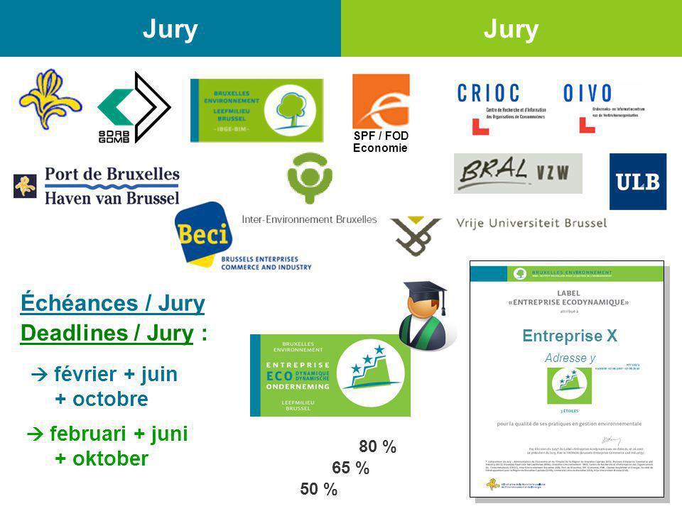 Jury  février + juin + octobre  februari + juni + oktober SPF / FOD Economie 50 % 65 % 80 % Échéances / Jury Deadlines / Jury : Entreprise X Adresse