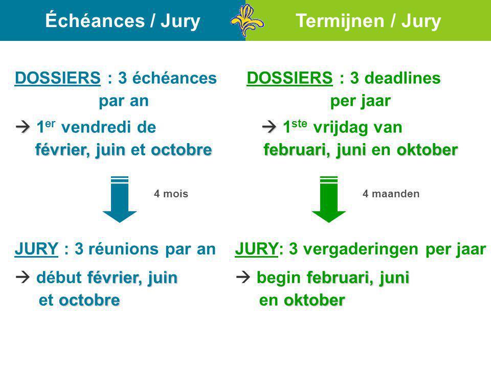  xx xx Échéances / JuryTermijnen / Jury JURY : 3 réunions par an février, juin  début février, juin octobre et octobre JURY: 3 vergaderingen per jaa