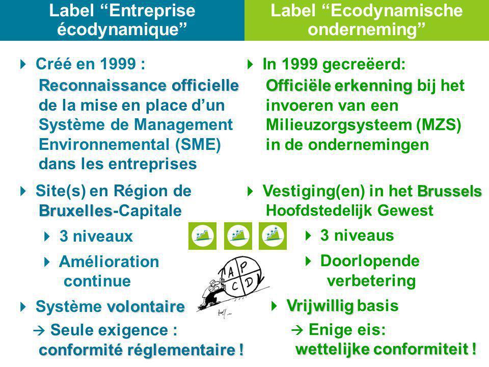 """Label """"Entreprise écodynamique""""  Créé en 1999 : Reconnaissance officielle de la mise en place d'un Système de Management Environnemental (SME) dans l"""