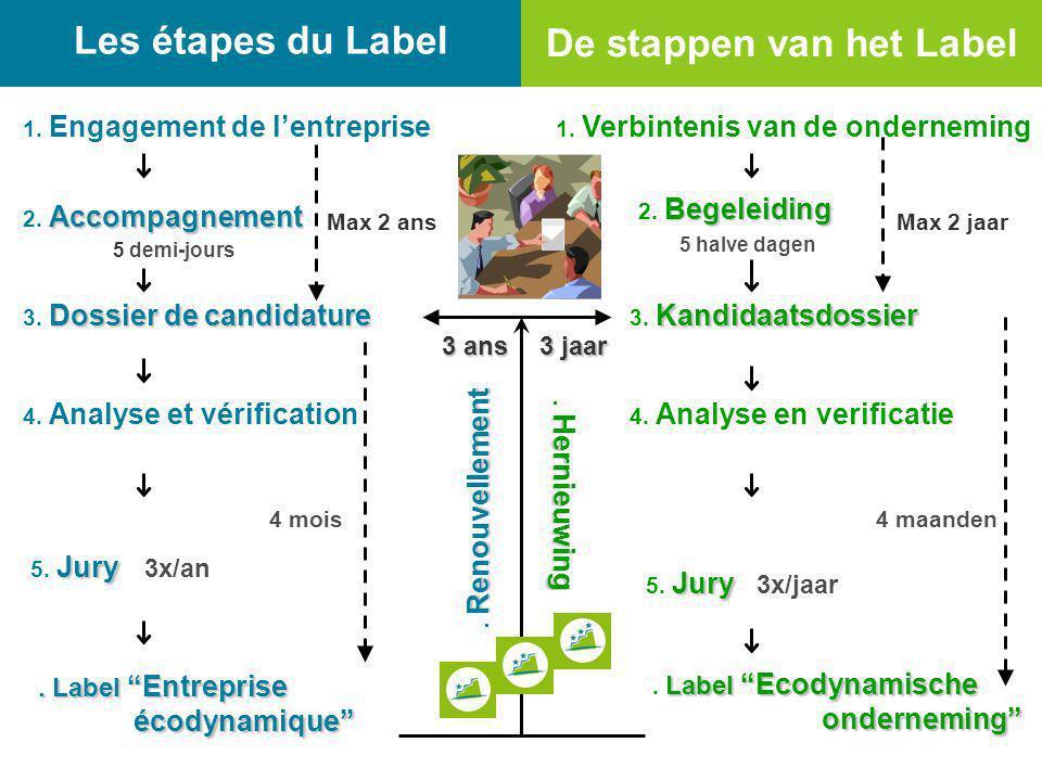 Les étapes du Label 1. Engagement de l'entreprise Accompagnement 2. Accompagnement Dossier de candidature 3. Dossier de candidature 4. Analyse et véri
