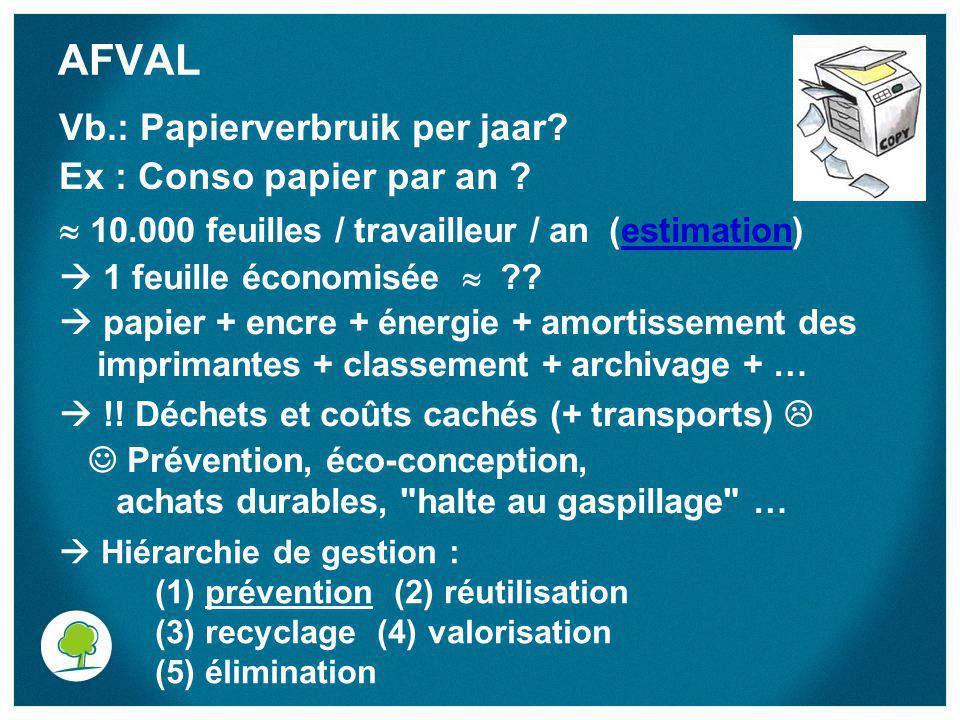  Hiérarchie de gestion : (1) prévention (2) réutilisation (3) recyclage (4) valorisation (5) élimination AFVAL Vb.: Papierverbruik per jaar? Ex : Con